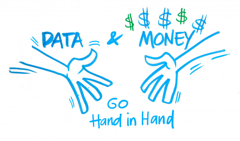 Data & Money