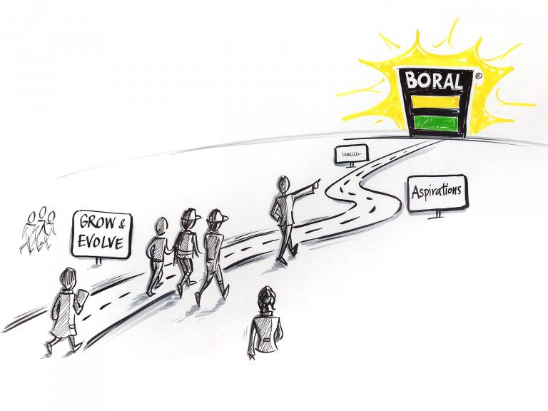 Boral Future Video Scene