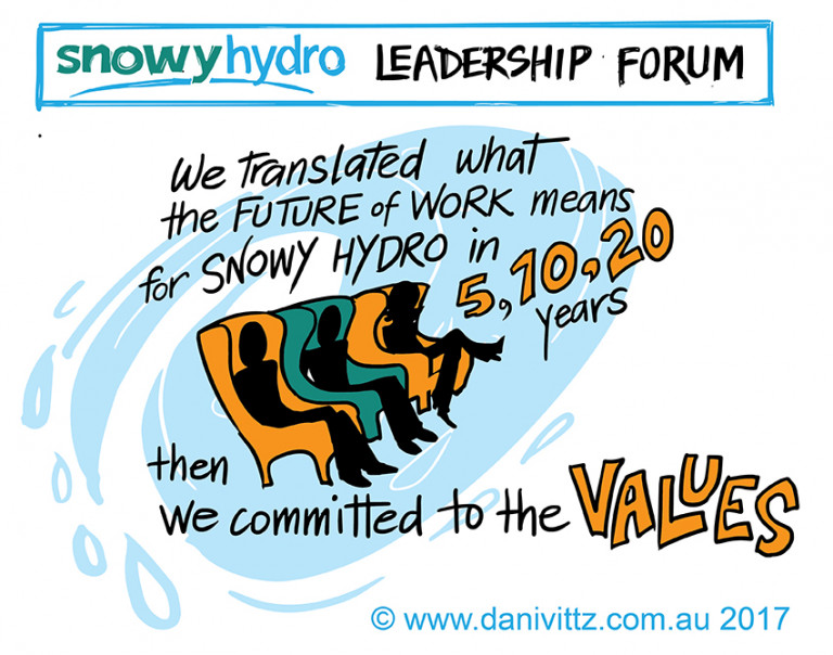 Vector Illustration for Snowy Hydro Poster