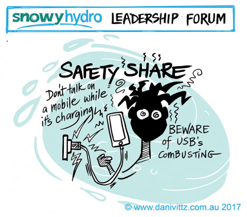 Vector Illustration 2 for Snowy Hydro Poster