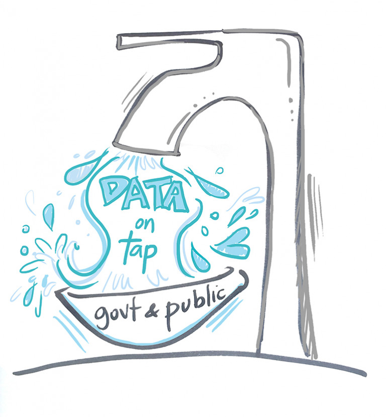 Data on Tap
